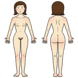 Illustration aide au langage document orthophonie logopédie où avez vous mal corps humain femme