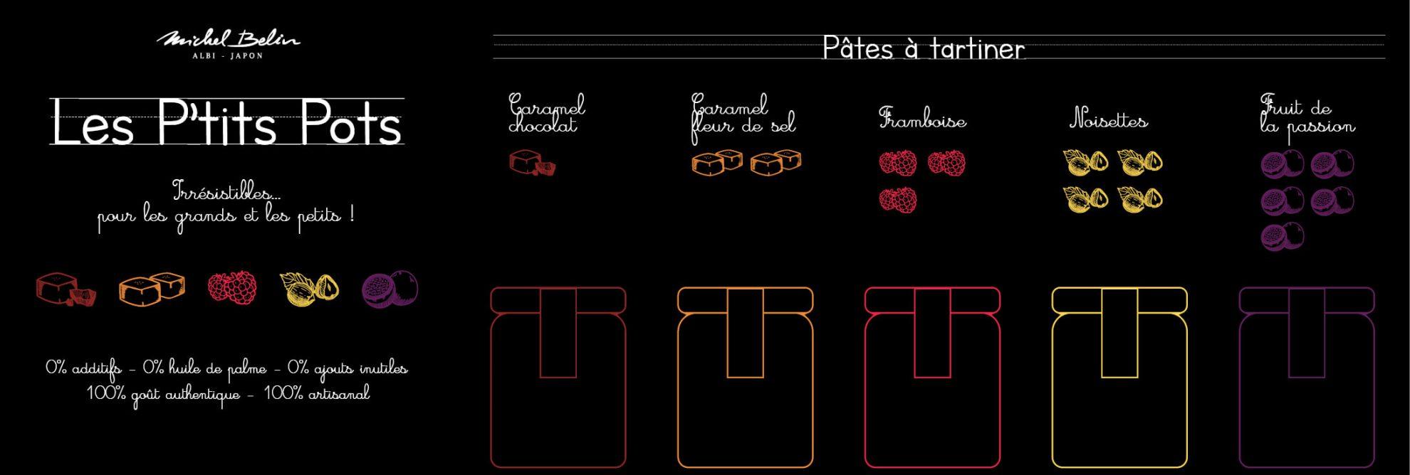 Design graphique packaging pâte à tartiner